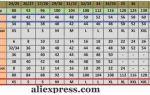 Как узнать размеры одежды на Алиэкспресс: для женщин и мужчин