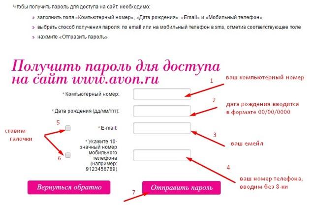 Как заказать каталог Эйвон: по почте, другие варианты